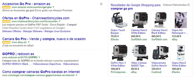 Google Shopping y Adwords
