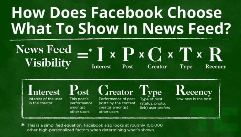 como funciona el edgerank newsfeed