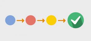 Crear objetivos en Analytics
