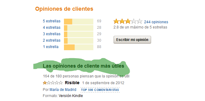 Amazon muestra los comentarios más útiles