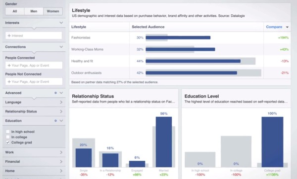 facebook-audience