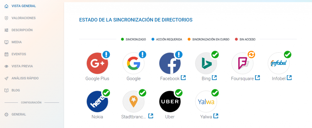 Estrategia de Marketing Online 360 DIY 7