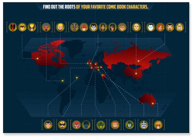 Mapa Superhéroes de Marvel