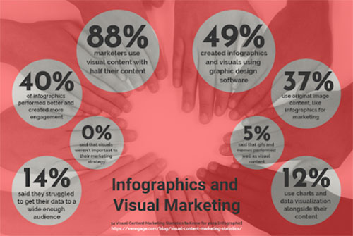 5 formas de mejorar tu SEO con marketing visual 2